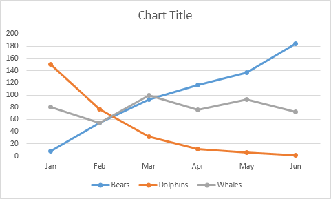 how to create legend based on x axis excel