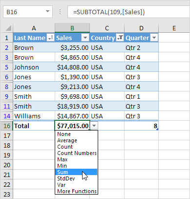 r how to add the sum columns to tables