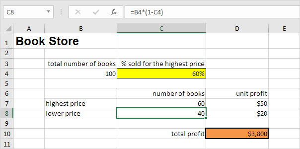 Ediblewildsus  Outstanding Whatif Analysis In Excel  Easy Excel Tutorial With Foxy Excel Whatif Analysis Example With Cute Calculating Percentage In Excel Also Sort By Date Excel In Addition Product Function Excel And How To Chart In Excel As Well As Make Excel File Read Only Additionally Table Of Contents Excel From Exceleasycom With Ediblewildsus  Foxy Whatif Analysis In Excel  Easy Excel Tutorial With Cute Excel Whatif Analysis Example And Outstanding Calculating Percentage In Excel Also Sort By Date Excel In Addition Product Function Excel From Exceleasycom