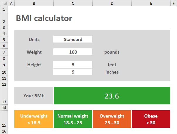 bmi calculator women