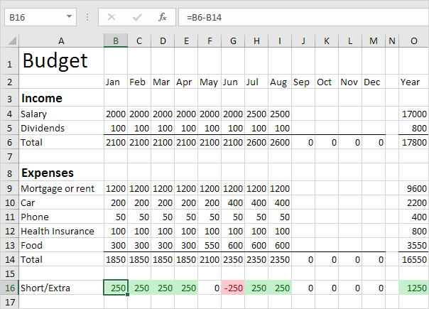 Budget Template In Excel Easy Excel Tutorial