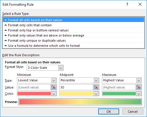 Color Scales In Excel Easy Excel Tutorial