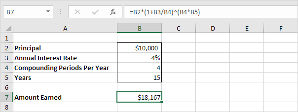 Loan Interest Calculator Compounded Quarterly