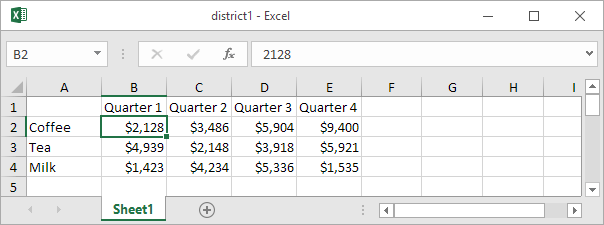 Printables Merge Worksheets In Excel consolidate in excel easy tutorial as you can see the worksheets are not identical however beauty of feature is that it easily sum count average etc this data by