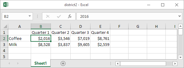 Consolidate in Excel EASY Excel Tutorial – Consolidate Multiple Worksheets