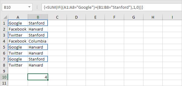 COUNTIF function in Excel - Easy Excel Tutorial