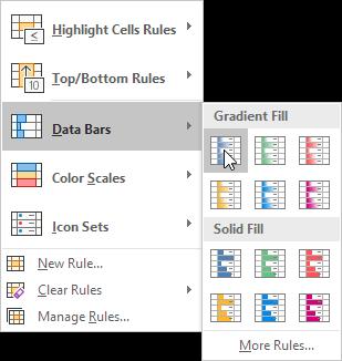 data bars excel  Data Bars in Excel - Easy Excel Tutorial