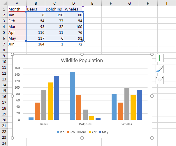 Chart's Data Series in Excel - Easy Excel Tutorial