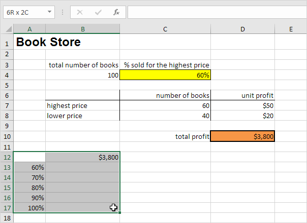 Data Tables In Excel Easy Excel Tutorial