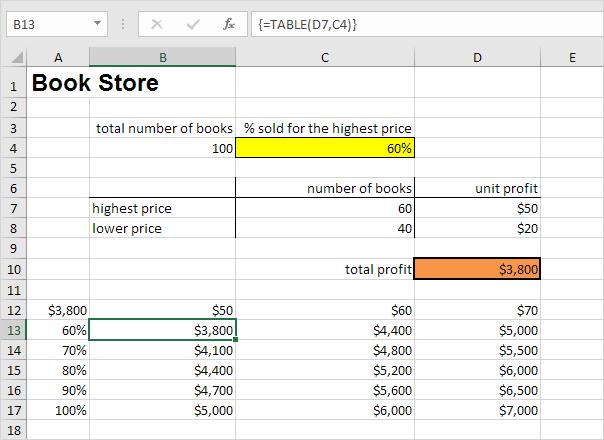 2つの可変データテーブルの結果