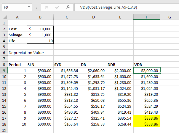 excel depreciation schedule