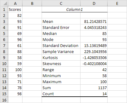 Descriptive Statistics in Excel - Easy Excel Tutorial