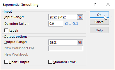 Exponential Smoothing Parameters