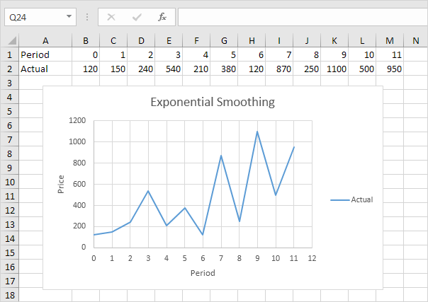 Time Series in Excel