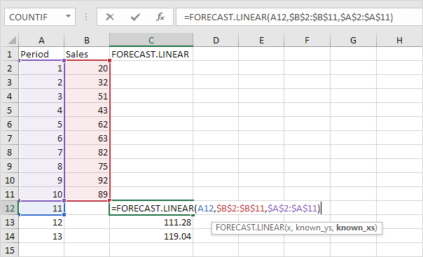 Forecasting Excel Template from www.excel-easy.com