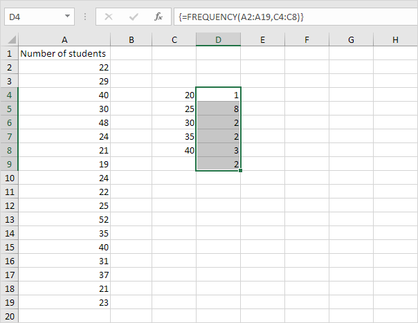 FREQUENCY function in Excel - Easy Excel Tutorial