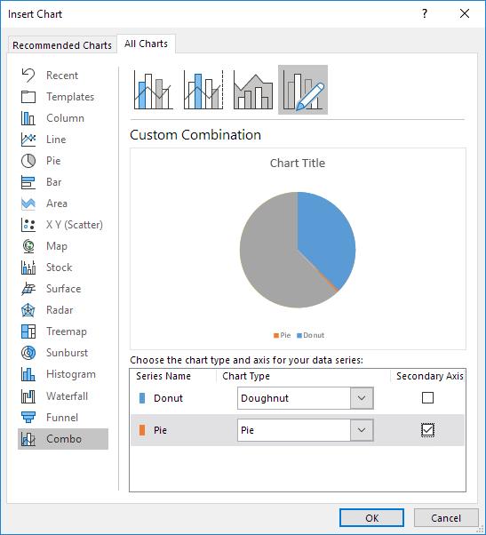 Gauge Chart in Excel - Easy Excel Tutorial