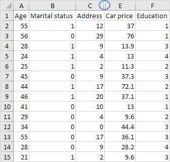 Hide Columns or Rows in Excel - Easy Excel Tutorial