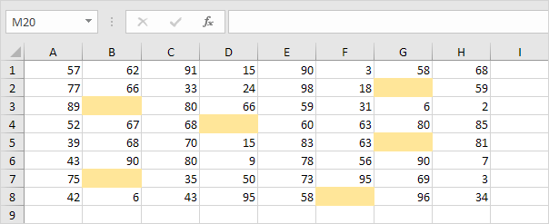 If Cell is Blank - Easy Excel Tutorial