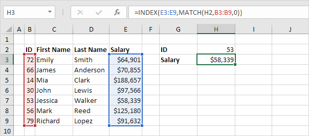 INDEX and MATCH in Excel - Easy Excel Tutorial