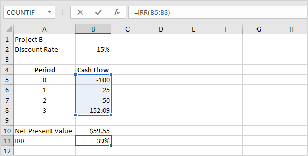 how to use the irr function