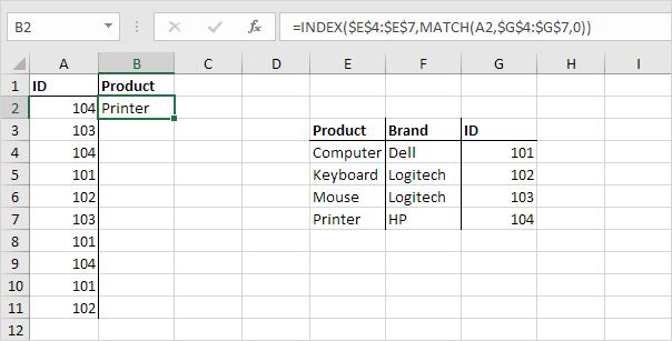 Left Lookup in Excel - Easy Excel Tutorial