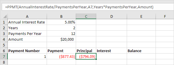 amortization table loan