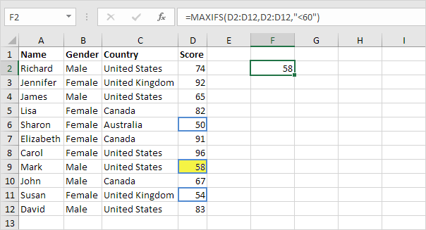 MAXIFS and MINIFS in Excel : Excel formulas for Data Analysis