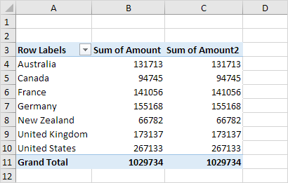how to change column names in pivot table