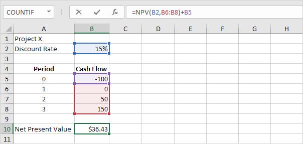 npv formula in excel