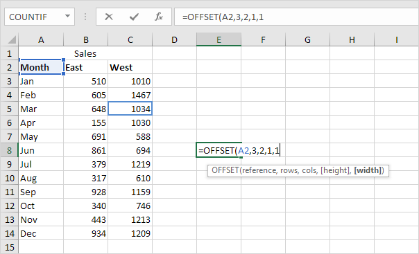 Ediblewildsus  Fascinating Offset Function In Excel  Easy Excel Tutorial With Exciting Offset Cell Example With Easy On The Eye Baby Shower Checklist Excel Also Vlookup In Excel  In Addition Excel Combine Sheets Into One And Excel Concatenate Two Columns As Well As Microsoft Excel Web App Additionally Excel Boat Prices From Exceleasycom With Ediblewildsus  Exciting Offset Function In Excel  Easy Excel Tutorial With Easy On The Eye Offset Cell Example And Fascinating Baby Shower Checklist Excel Also Vlookup In Excel  In Addition Excel Combine Sheets Into One From Exceleasycom