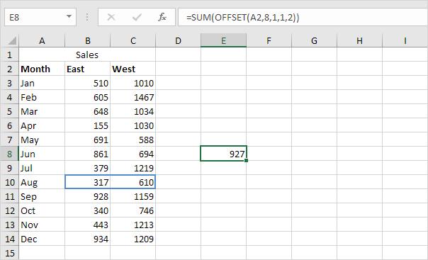 Offset Range Result