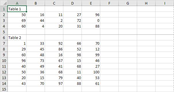 Page Breaks in Excel - Easy Excel Tutorial