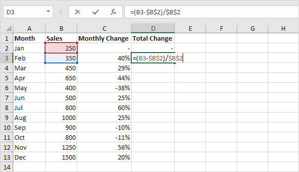 Percent Change Formula in Excel - Easy Excel Tutorial