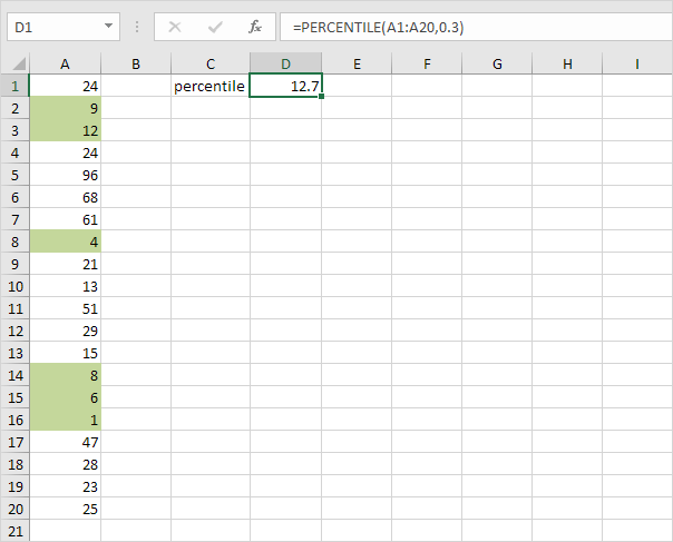 30th Percentile in Excel