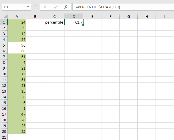 90th Percentile in Excel