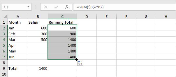 Running Total (Cumulative Sum) in Excel - Easy Excel Tutorial