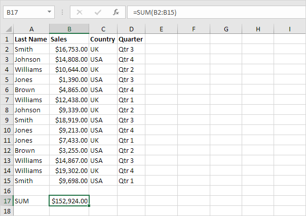 how to use the subtotal function
