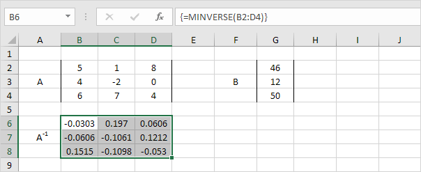 how to use minverse in excel