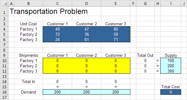 Transportation Problem In Excel Easy Excel Tutorial
