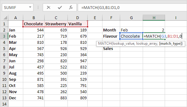 two-way lookup in excel