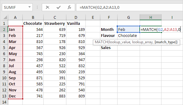 Two-way Lookup in Excel - Easy Excel Tutorial