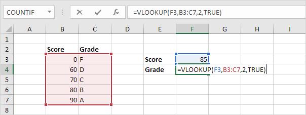 近似一致モードのVlookup関数