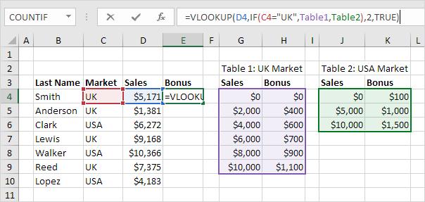 複数のルックアップテーブルを持つVlookup関数