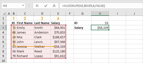 ExcelのVlookup結果