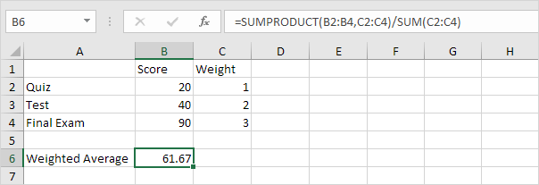 Weighted Average in Excel