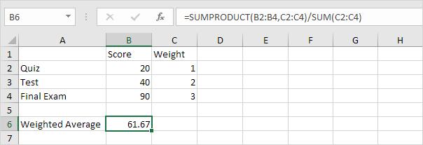 Excelの加重平均