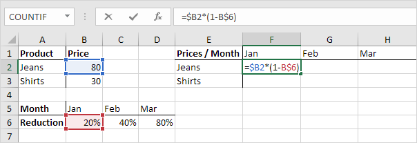Mixed Reference Example In excel