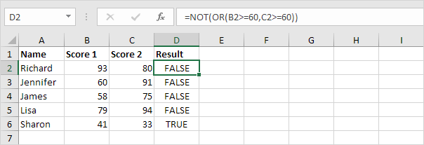 NOT Function In Excel