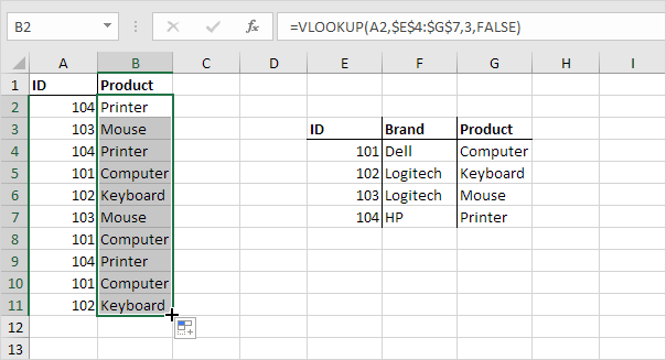 Excelgists 2 1 Lookup Amp Reference Vlookup Part 2